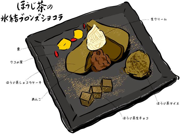 甘味処 あべまき茶屋 ほうじ茶ショコラ