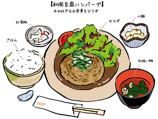 あべまき茶屋 ランチ 豆腐ハンバーグ