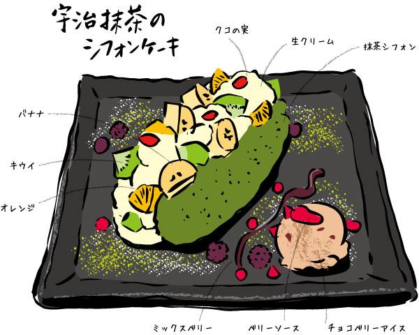 甘味処 あべまき茶屋 宇治抹茶のシフォンケーキ
