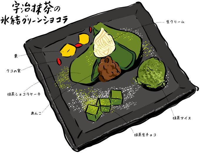 甘味処 あべまき茶屋 宇治抹茶ショコラ